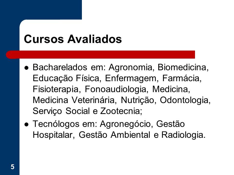 Cursos Avaliados Bacharelados em: Agronomia, Biomedicina, Educação Física, Enfermagem, Farmácia, Fisioterapia, Fonoaudiologia, Medicina, Medicina Vete