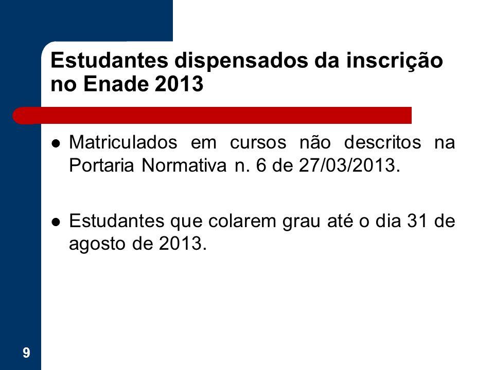 Estudantes dispensados da participação no Enade 2013 Ingressantes de cursos avaliados pelo Enade 2013; Ingressantes e concluintes em situação irregular junto ao Enade de anos anteriores.
