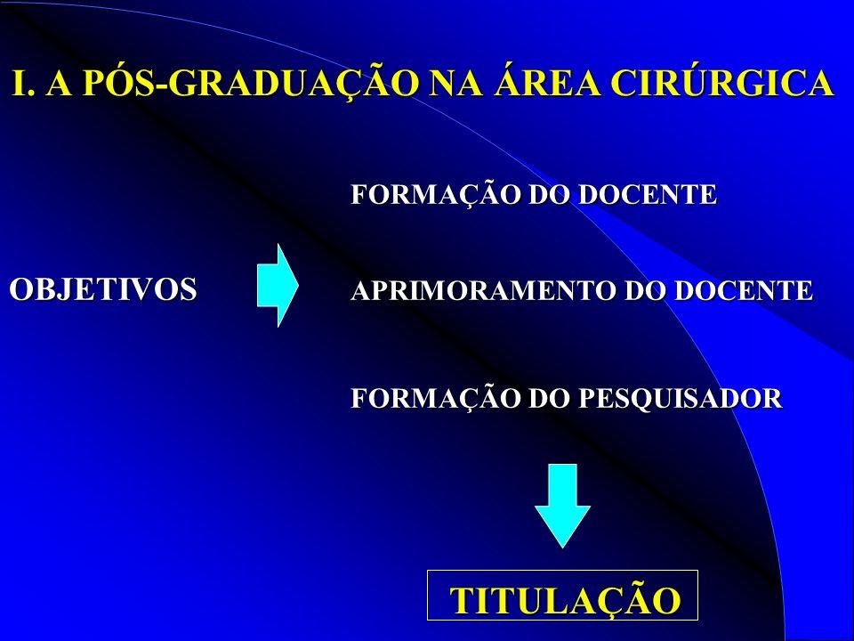 MESTRADO EM CIRURGIA VASCULAR 1.