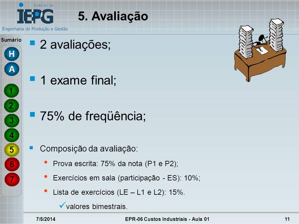 Sumário 7/5/2014EPR-06 Custos Industriais - Aula 0111 2 avaliações; 1 exame final; 75% de freqüência; Composição da avaliação: Prova escrita: 75% da n