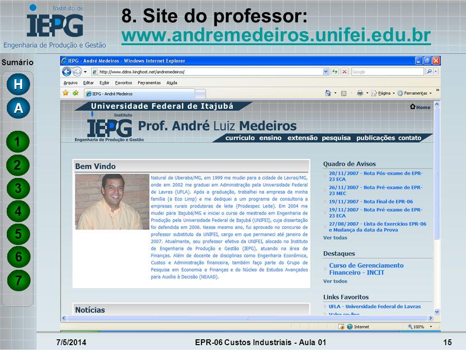 Sumário 8. Site do professor: www.andremedeiros.unifei.edu.br www.andremedeiros.unifei.edu.br 7/5/2014EPR-06 Custos Industriais - Aula 0115 3 2 1 HHHH