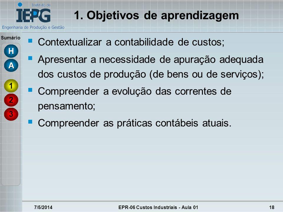 Sumário 1. Objetivos de aprendizagem Contextualizar a contabilidade de custos; Apresentar a necessidade de apuração adequada dos custos de produção (d