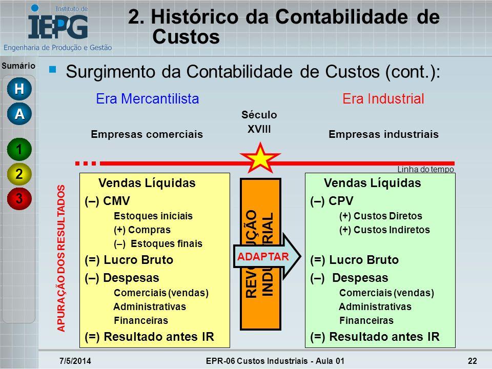 Sumário 7/5/2014EPR-06 Custos Industriais - Aula 0122 Surgimento da Contabilidade de Custos (cont.): 2. Histórico da Contabilidade de Custos Linha do