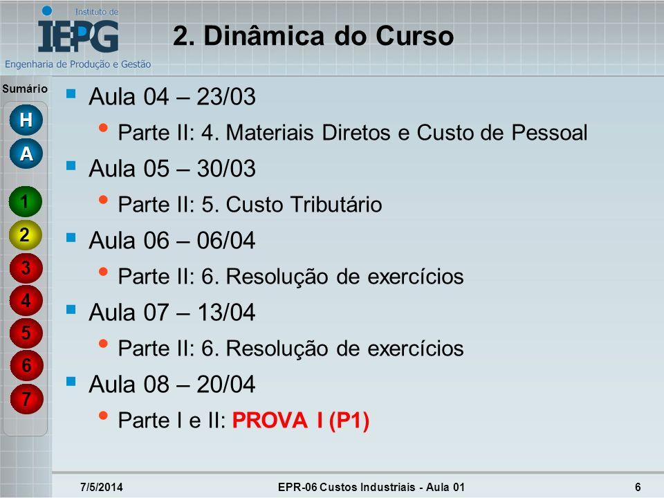 Sumário 7/5/2014EPR-06 Custos Industriais - Aula 0117 3 2 1 HHHH AAAA 1.Objetivos de aprendizagem 2.Histórico da Contabilidade de Custos 3.Sistemas tradicionais de custeio