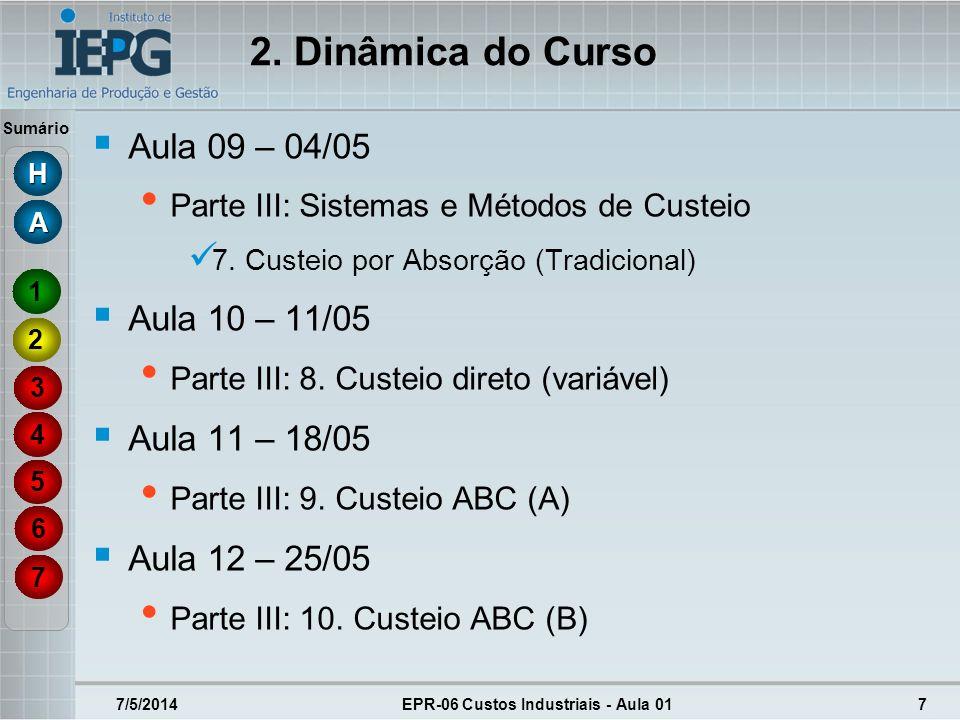 Sumário 7/5/2014EPR-06 Custos Industriais - Aula 017 2. Dinâmica do Curso Aula 09 – 04/05 Parte III: Sistemas e Métodos de Custeio 7. Custeio por Abso