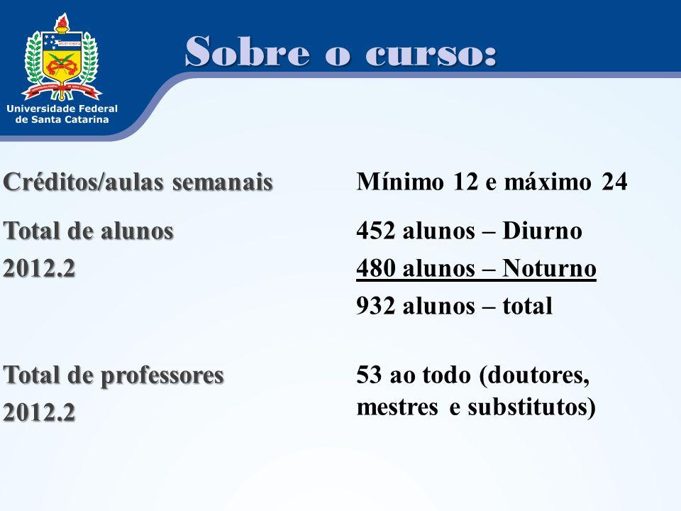 Sobre o curso: Créditos/aulas semanais Mínimo 12 e máximo 24 Total de alunos 2012.2 452 alunos – Diurno 480 alunos – Noturno 932 alunos – total Total