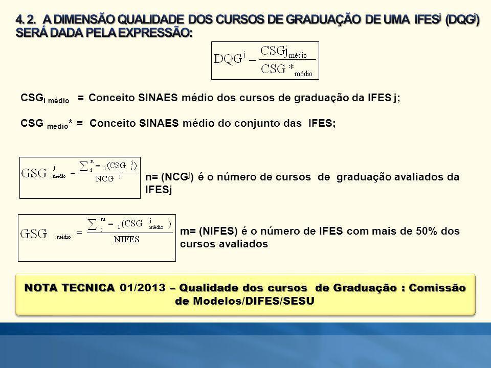 NOTA TECNICA – Qualidade dos cursos de Graduação : Comissão de NOTA TECNICA 01/2013 – Qualidade dos cursos de Graduação : Comissão de Modelos/DIFES/SESU CSG i médio = Conceito SINAES médio dos cursos de graduação da IFES j; CSG medio * = Conceito SINAES médio do conjunto das IFES; n= (NCG j ) é o número de cursos de graduação avaliados da IFESj m= (NIFES) é o número de IFES com mais de 50% dos cursos avaliados