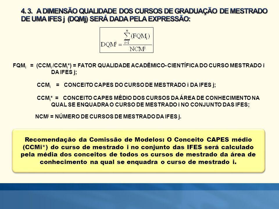 Recomendação da Comissão de Modelos: O Conceito CAPES médio (CCMi*) do curso de mestrado i no conjunto das IFES será calculado pela média dos conceito