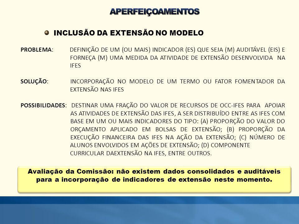 Avaliação da Comissão: não existem dados consolidados e auditáveis para a incorporação de indicadores de extensão neste momento. INCLUSÃO DA EXTENSÃO