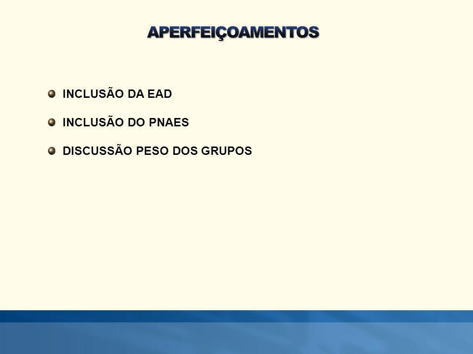INCLUSÃO DA EAD INCLUSÃO DO PNAES DISCUSSÃO PESO DOS GRUPOS