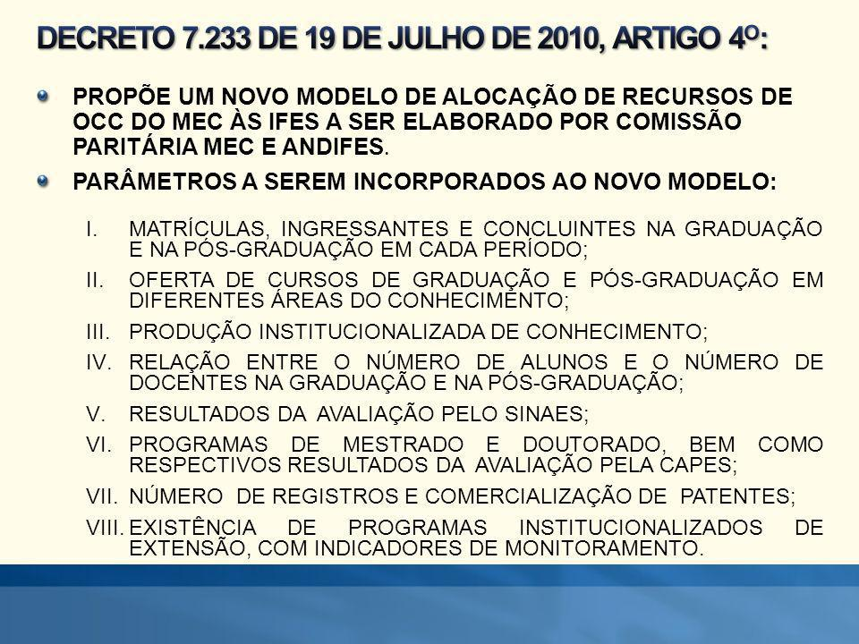 R ECOMENDAÇÃO ANDIFES: utilizar prazo de consolidação de 8 anos para Doutorado; NAMD i = NÚMERO DE ALUNOS MATRICULADOS NO CURSO DE DOUTORADO i QUE AINDA NÃO COMPLETOU O PRAZO DE CONSOLIDAÇÃO DO CURSO PD i =PESO DO GRUPO DO CURSO DE DOUTORADO i.