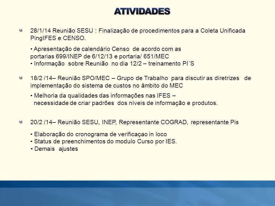 28/1/14 Reunião SESU : Finalização de procedimentos para a Coleta Unificada PingIFES e CENSO. Apresentação de calendário Censo de acordo com as portar
