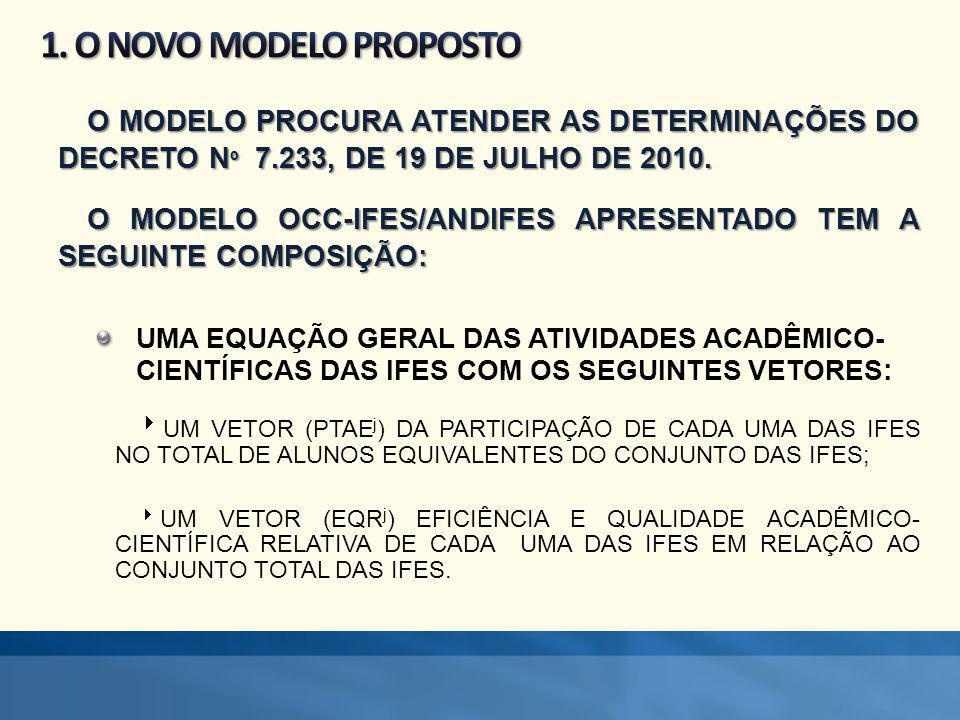 O MODELO PROCURA ATENDER AS DETERMINAÇÕES DO DECRETO N º 7.233, DE 19 DE JULHO DE 2010. O MODELO OCC-IFES/ANDIFES APRESENTADO TEM A SEGUINTE COMPOSIÇÃ