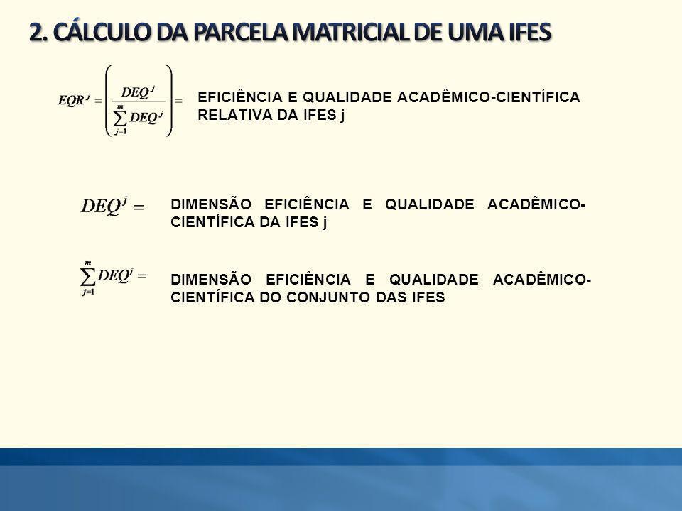 Recomendação da Comissão de Modelos: O Conceito CAPES médio (CCMi*) do curso de mestrado i no conjunto das IFES será calculado pela média dos conceitos de todos os cursos de mestrado da área de conhecimento na qual se enquadra o curso de mestrado i.