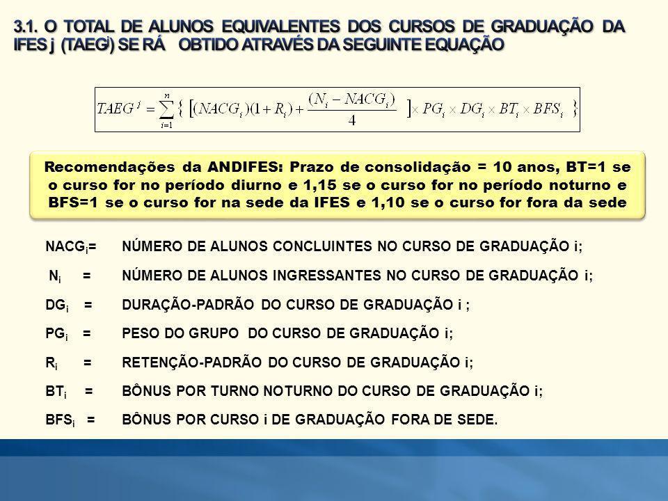 Recomendações da ANDIFES: Prazo de consolidação = 10 anos, BT=1 se o curso for no período diurno e 1,15 se o curso for no período noturno e BFS=1 se o curso for na sede da IFES e 1,10 se o curso for fora da sede NACG i =NÚMERO DE ALUNOS CONCLUINTES NO CURSO DE GRADUAÇÃO i; N i = NÚMERO DE ALUNOS INGRESSANTES NO CURSO DE GRADUAÇÃO i; DG i =DURAÇÃO-PADRÃO DO CURSO DE GRADUAÇÃO i ; PG i =PESO DO GRUPO DO CURSO DE GRADUAÇÃO i; R i =RETENÇÃO-PADRÃO DO CURSO DE GRADUAÇÃO i; BT i =BÔNUS POR TURNO NOTURNO DO CURSO DE GRADUAÇÃO i; BFS i =BÔNUS POR CURSO i DE GRADUAÇÃO FORA DE SEDE.