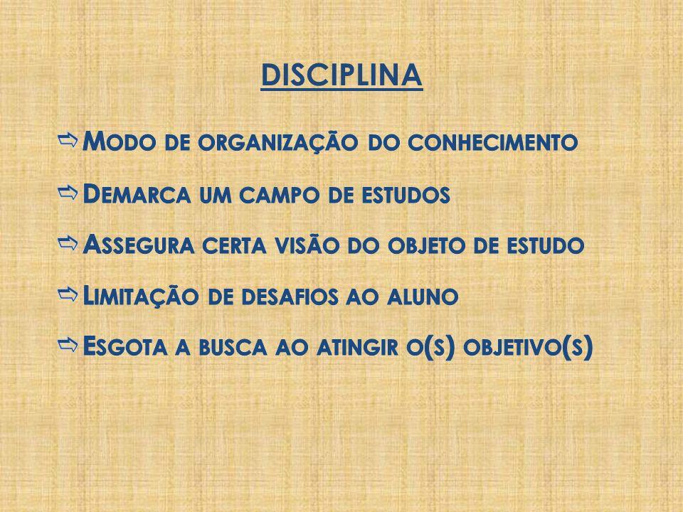 INTERDISCIPLINARIDADE DISCIPLINA 1 Conteúdo X DISCIPLINA 1 Conteúdo X DISCIPLINA 3 Conteúdo Z DISCIPLINA 3 Conteúdo Z DISCIPLINA 2 Conteúdo Y DISCIPLINA 2 Conteúdo Y diretriz comum a grupos de disciplinas nível hierárquico distinto coordenação entre os conteúdos EIXO/META DIRETRIZ EIXO/META DIRETRIZ