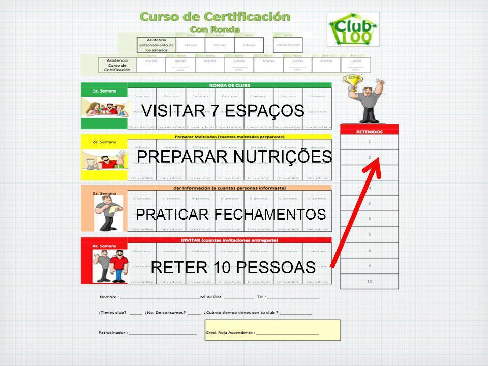 13 PRIMEIRA CHAVE: Inscrever-se no curso e assistir um mínimo de 8 classes teóricas; Receber seu Controle de Certificação e registro de atividades; Ne