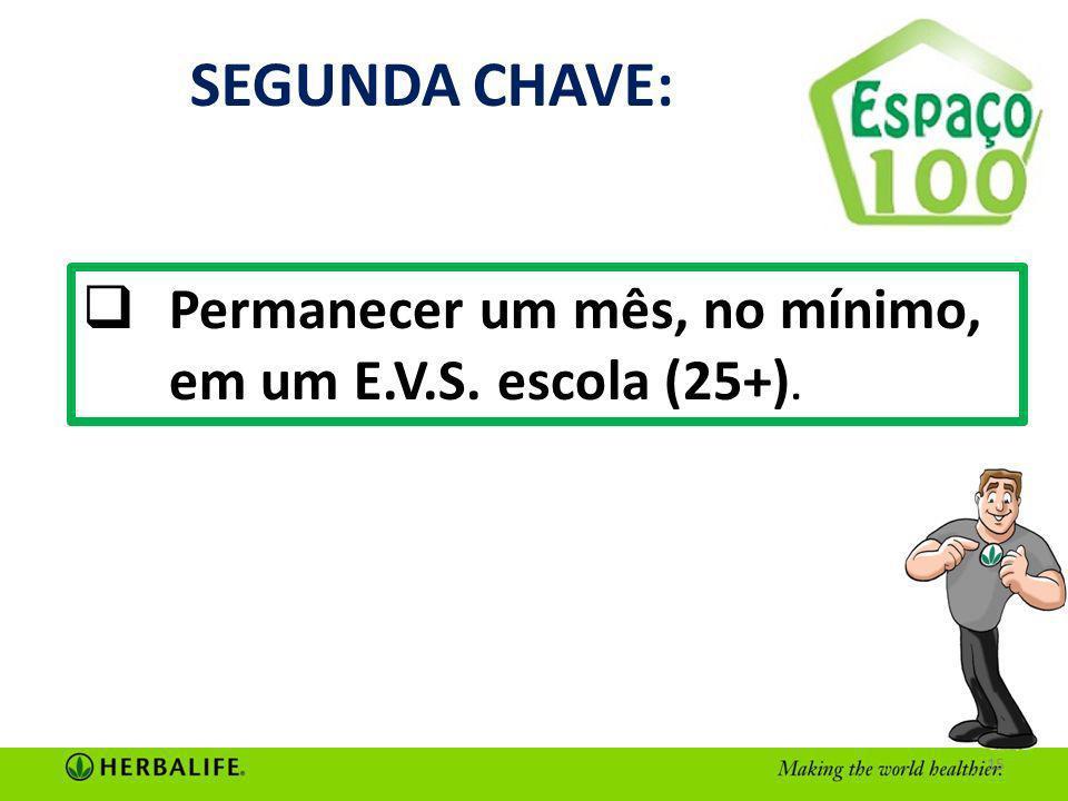 VISITAR 7 ESPAÇOS PREPARAR NUTRIÇÕES PRATICAR FECHAMENTOS RETER 10 PESSOAS