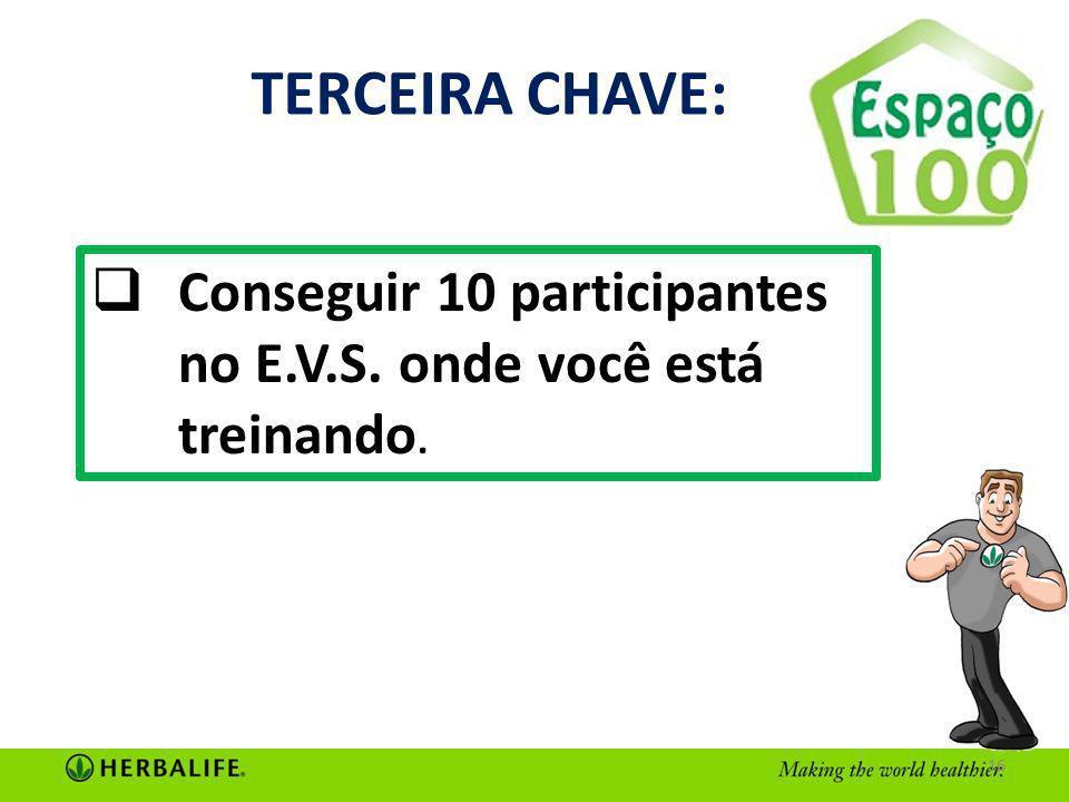 15 SEGUNDA CHAVE: Permanecer um mês, no mínimo, em um E.V.S. escola (25+).