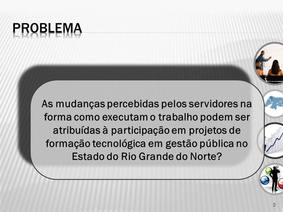 2 As mudanças percebidas pelos servidores na forma como executam o trabalho podem ser atribuídas à participação em projetos de formação tecnológica em gestão pública no Estado do Rio Grande do Norte?
