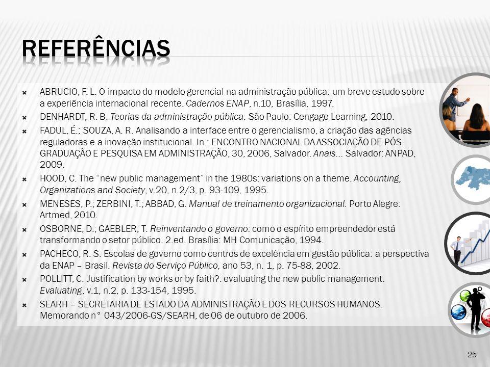 ABRUCIO, F. L. O impacto do modelo gerencial na administração pública: um breve estudo sobre a experiência internacional recente. Cadernos ENAP, n.10,