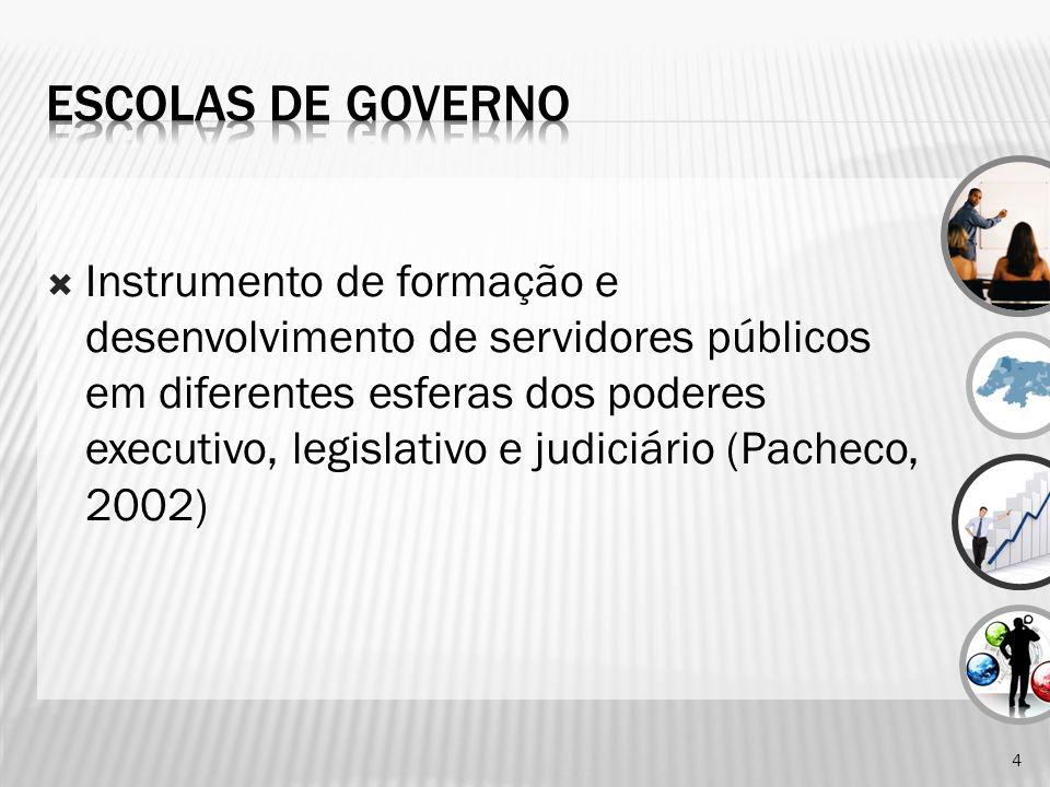 Instrumento de formação e desenvolvimento de servidores públicos em diferentes esferas dos poderes executivo, legislativo e judiciário (Pacheco, 2002)
