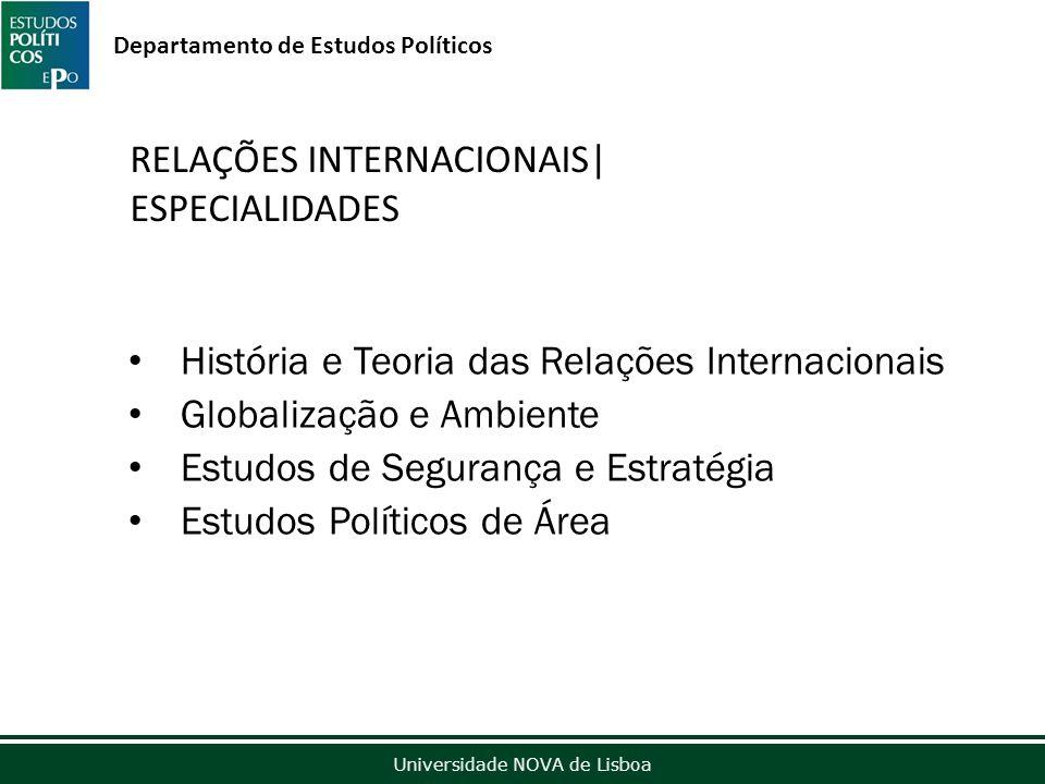 Outubro de 2012 Universidade NOVA de Lisboa Departamento de Estudos Políticos História e Teoria das Relações Internacionais Globalização e Ambiente Estudos de Segurança e Estratégia Estudos Políticos de Área RELAÇÕES INTERNACIONAIS| ESPECIALIDADES
