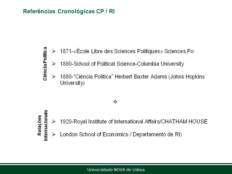 Universidade NOVA de Lisboa Referências Cronológicas CP / RI Ciência Politica Relações Internacionais