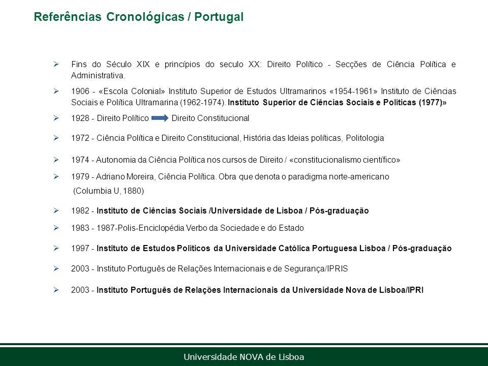 Universidade NOVA de Lisboa Referências Cronológicas / Portugal Fins do Século XIX e princípios do seculo XX: Direito Político - Secções de Ciência Política e Administrativa.
