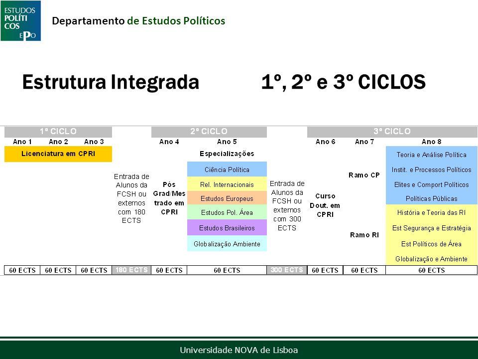 Outubro de 2012 Universidade NOVA de Lisboa Departamento de Estudos Políticos Estrutura Integrada1º, 2º e 3º CICLOS