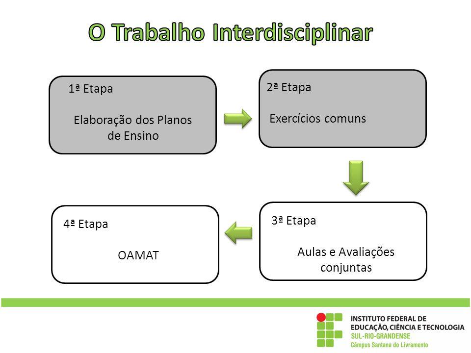 4ª Etapa OAMAT 1ª Etapa Elaboração dos Planos de Ensino 2ª Etapa Exercícios comuns 3ª Etapa Aulas e Avaliações conjuntas