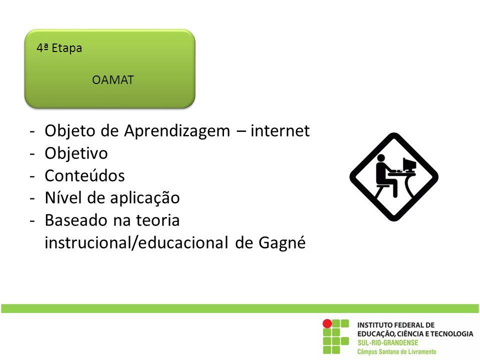4ª Etapa OAMAT -Objeto de Aprendizagem – internet -Objetivo -Conteúdos -Nível de aplicação -Baseado na teoria instrucional/educacional de Gagné