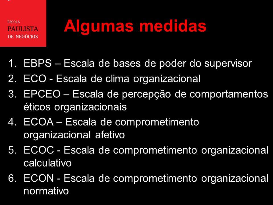 Algumas medidas 1.EBPS – Escala de bases de poder do supervisor 2.ECO - Escala de clima organizacional 3.EPCEO – Escala de percepção de comportamentos éticos organizacionais 4.ECOA – Escala de comprometimento organizacional afetivo 5.ECOC - Escala de comprometimento organizacional calculativo 6.ECON - Escala de comprometimento organizacional normativo