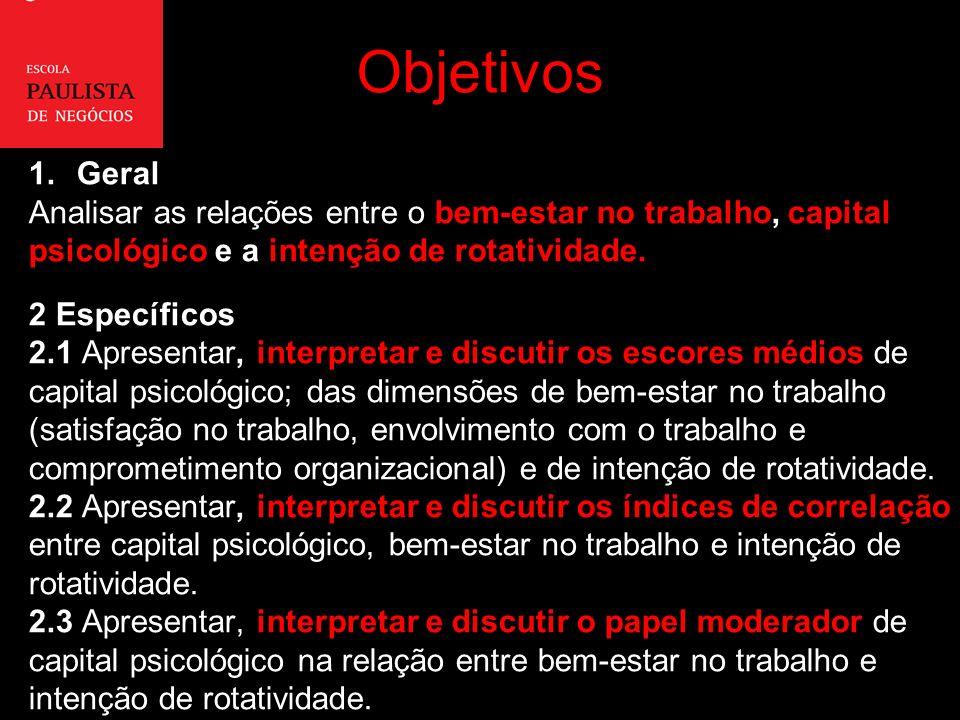 Objetivos 1.Geral Analisar as relações entre o bem-estar no trabalho, capital psicológico e a intenção de rotatividade.