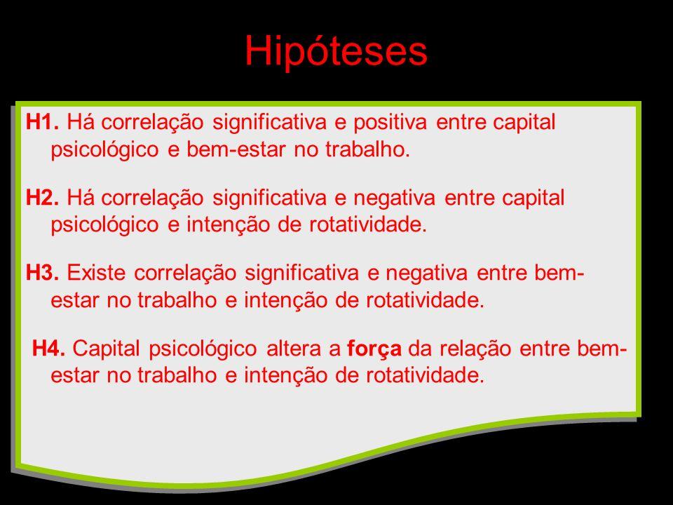 Hipóteses H1.