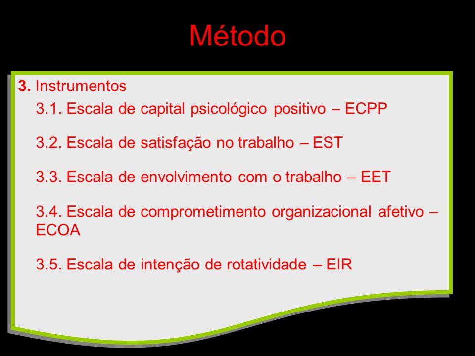 Método 3.Instrumentos 3.1. Escala de capital psicológico positivo – ECPP 3.2.