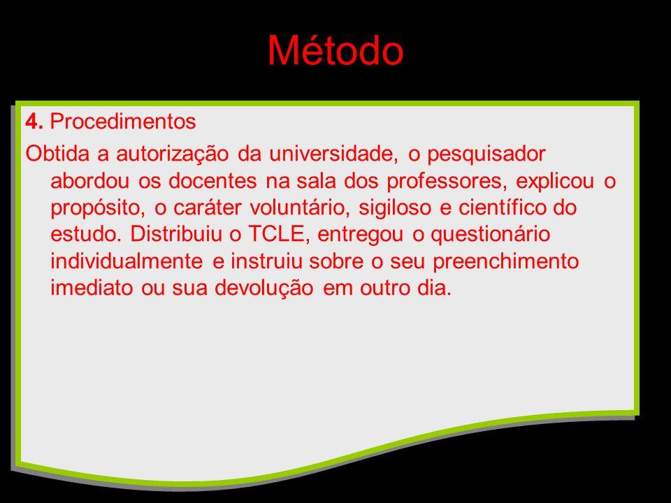 Método 4.