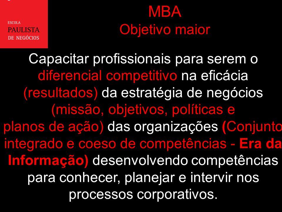 MBA Objetivo maior Capacitar profissionais para serem o diferencial competitivo na eficácia (resultados) da estratégia de negócios (missão, objetivos, políticas e planos de ação) das organizações (Conjunto integrado e coeso de competências - Era da Informação) desenvolvendo competências para conhecer, planejar e intervir nos processos corporativos.