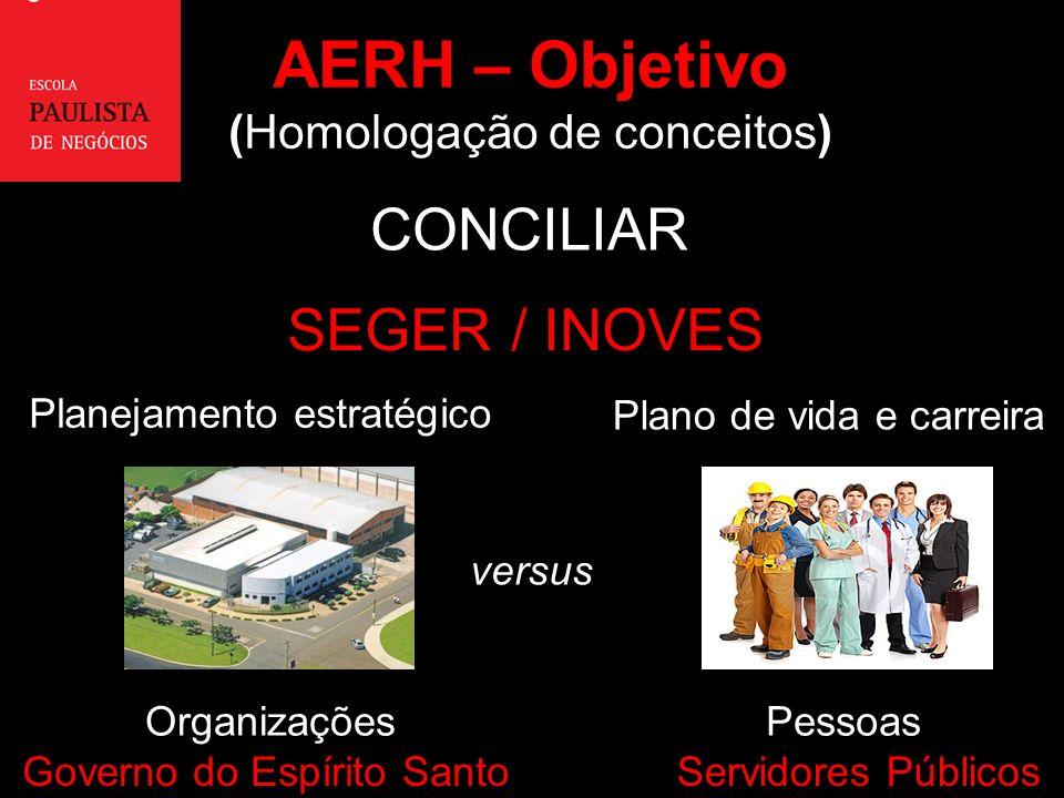 AERH – Objetivo (Homologação de conceitos) Planejamento estratégico Plano de vida e carreira CONCILIAR versus OrganizaçõesPessoas Governo do Espírito SantoServidores Públicos SEGER / INOVES
