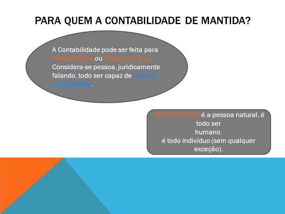 PARA QUEM A CONTABILIDADE DE MANTIDA.