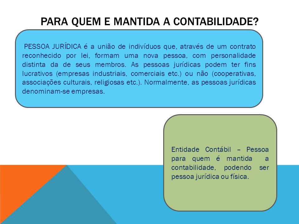 PARA QUEM E MANTIDA A CONTABILIDADE.