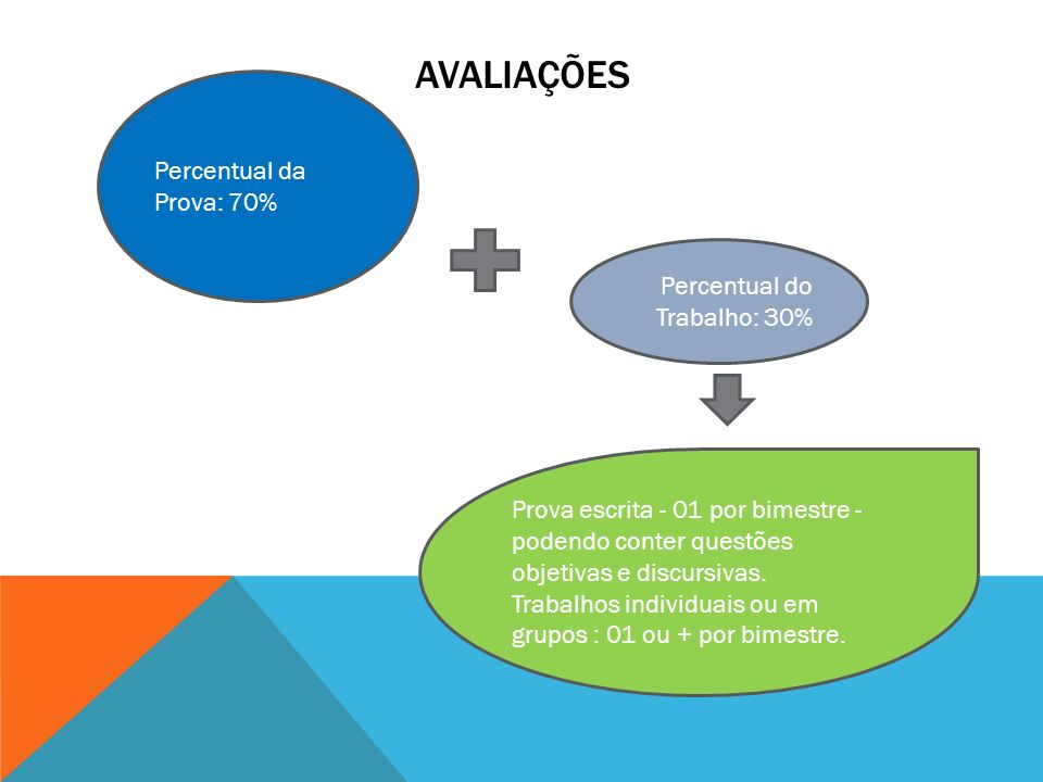 A CONTABILIDADE COMO PROFISSÃO Contabilidade de Custos: tem como objetivo a interpretação e o controle dos custos dos bens fabricados ou comercializados, ou dos serviços prestados pela empresa.