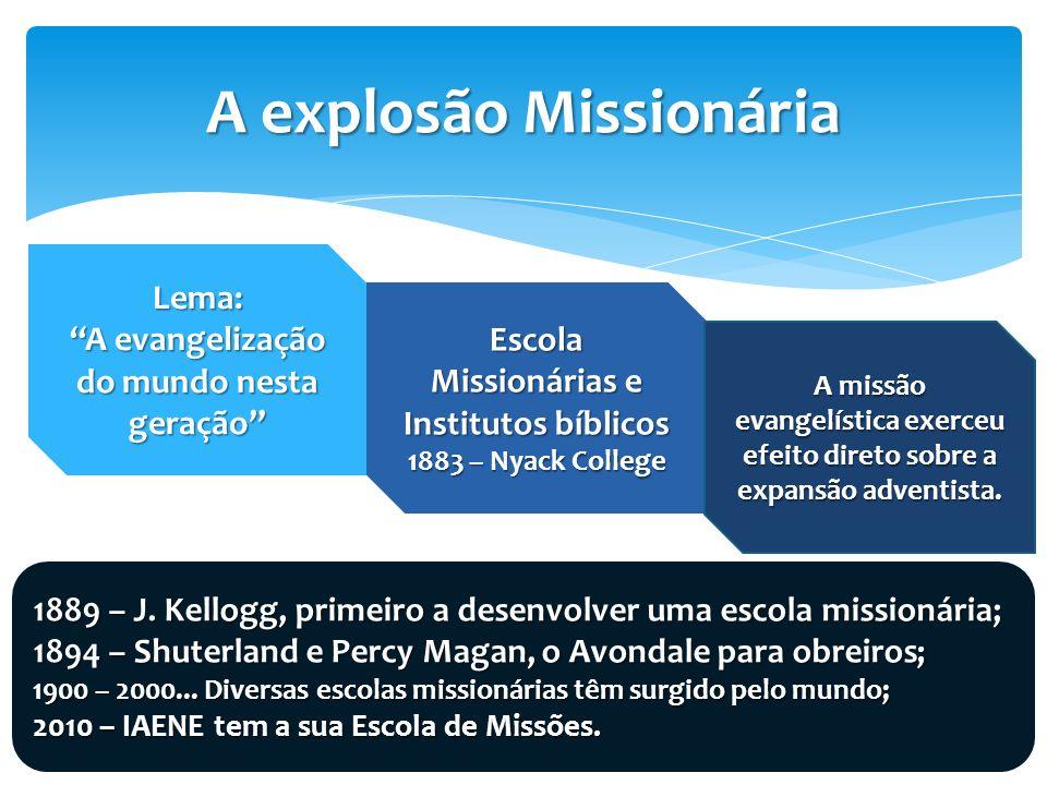 A explosão Missionária Lema: A evangelização do mundo nesta geração Escola Missionárias e Institutos bíblicos 1883 – Nyack College A missão evangelística exerceu efeito direto sobre a expansão adventista.