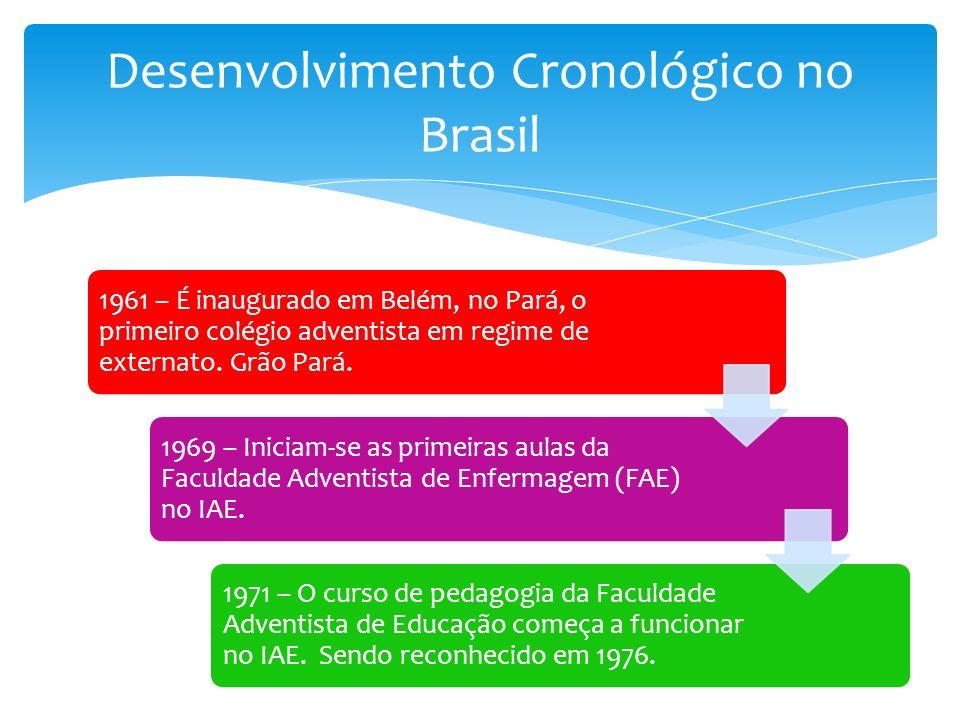 Desenvolvimento Cronológico no Brasil 1961 – É inaugurado em Belém, no Pará, o primeiro colégio adventista em regime de externato.