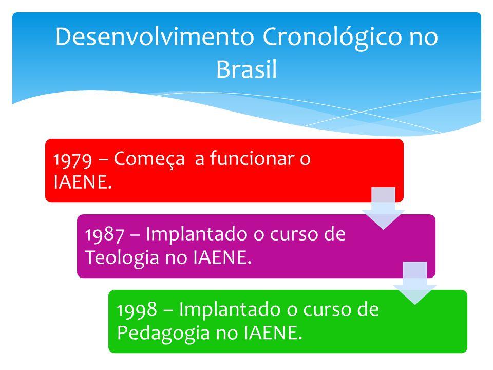 Desenvolvimento Cronológico no Brasil 1979 – Começa a funcionar o IAENE.
