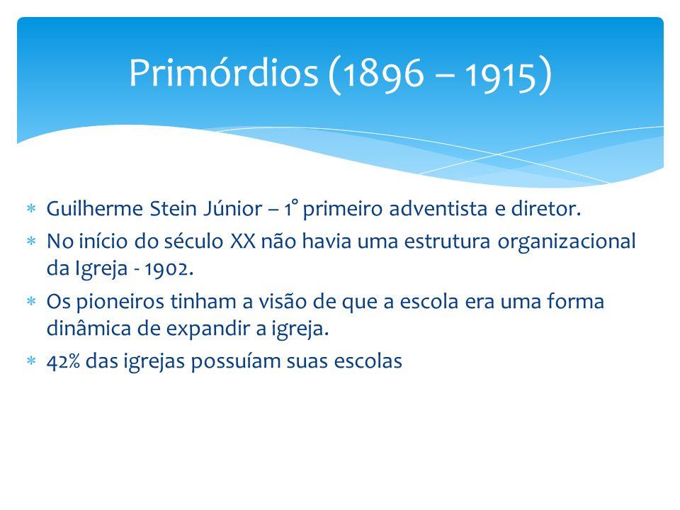 Guilherme Stein Júnior – 1° primeiro adventista e diretor.