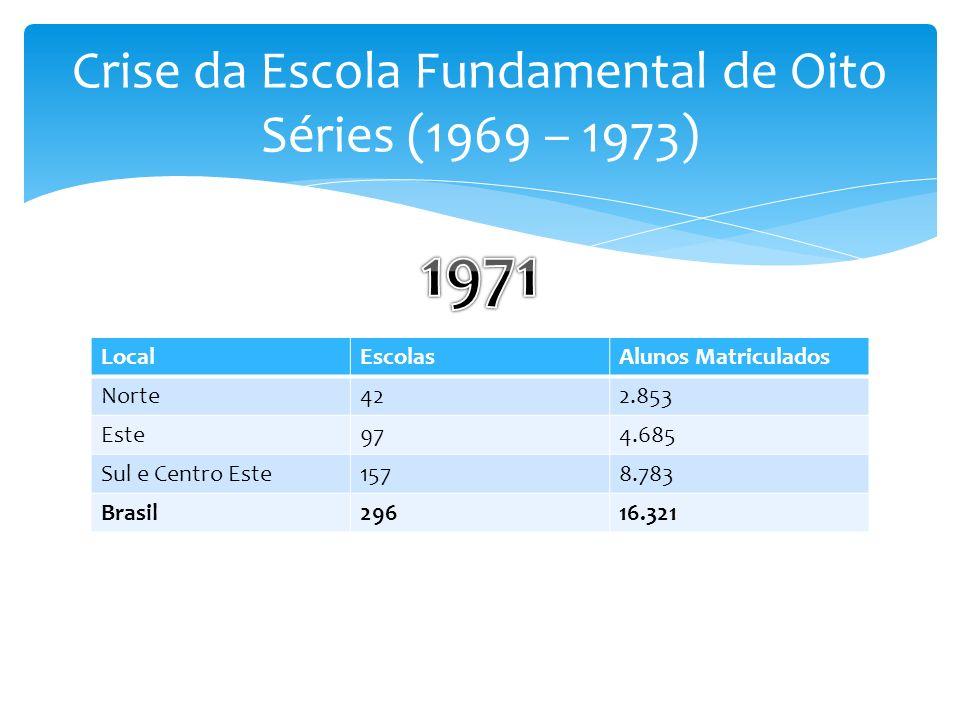 LocalEscolasAlunos Matriculados Norte422.853 Este974.685 Sul e Centro Este1578.783 Brasil29616.321