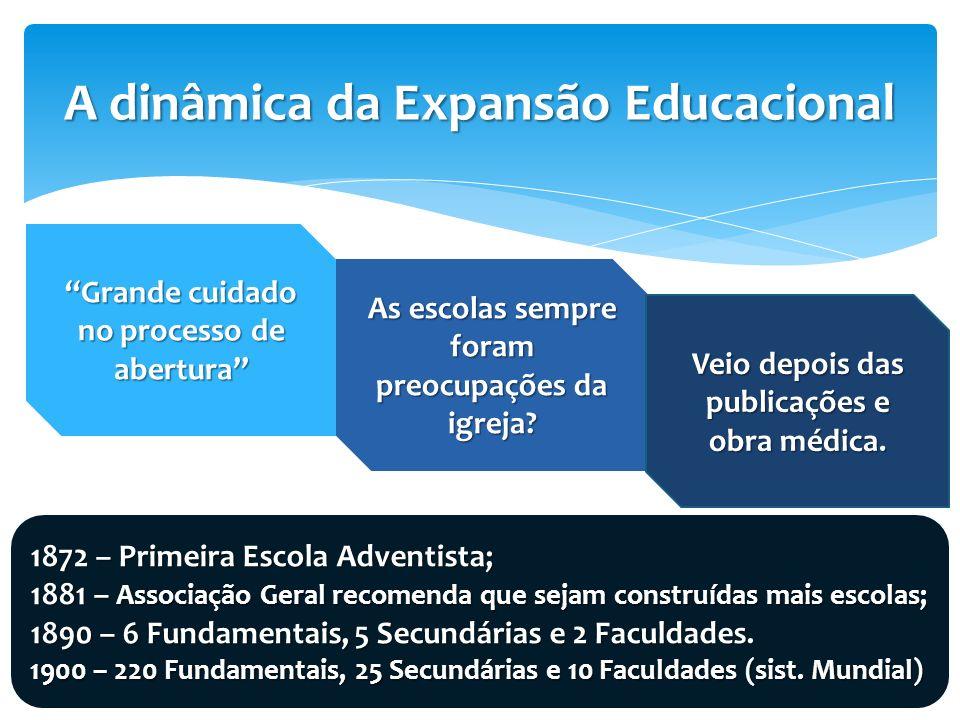 LocalEscolasAlunos Matriculados Rio Grande do Sul115 Santa Catarina e Paraná8138 Este do Brasil125 Brasil10178
