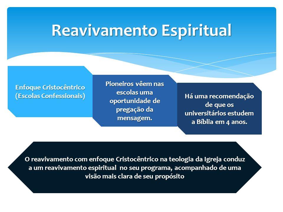 Reavivamento Espiritual Enfoque Cristocêntrico (Escolas Confessionais) Pioneiros vêem nas escolas uma oportunidade de pregação da mensagem.