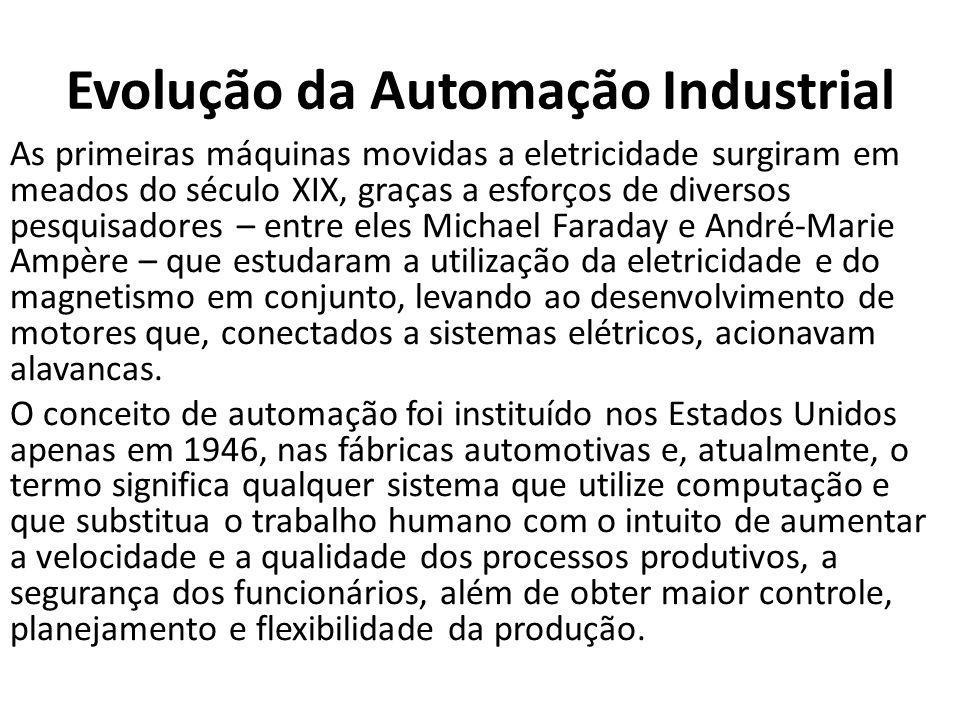 Evolução da Automação Industrial As primeiras máquinas movidas a eletricidade surgiram em meados do século XIX, graças a esforços de diversos pesquisa